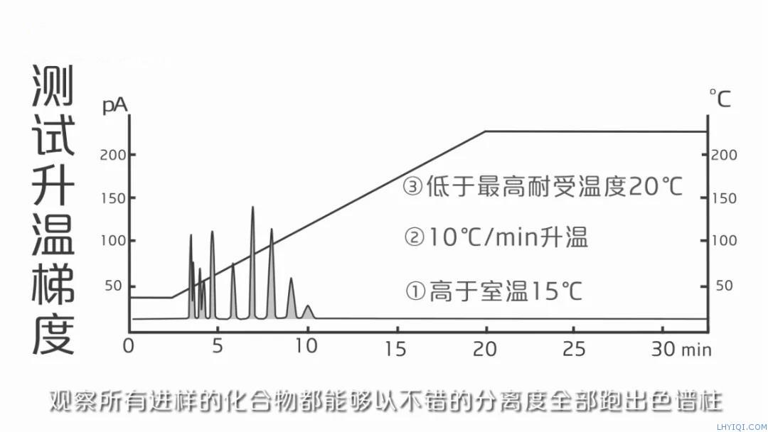 上海灵华气相色谱仪