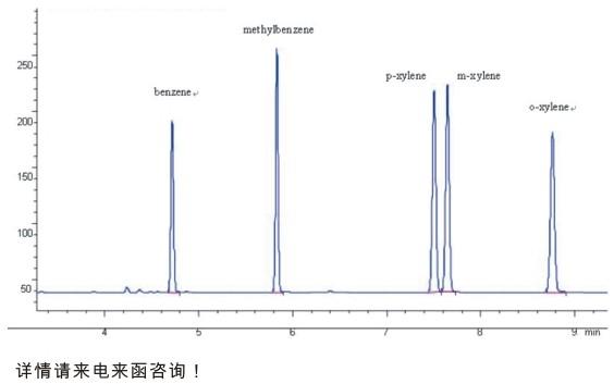 涂料中TDI、苯系物和有机溶剂的气相色谱检测谱图
