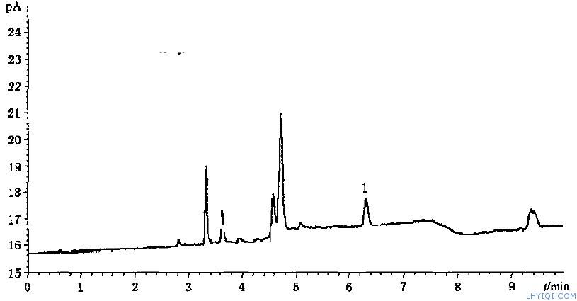 工业苯乙烯中微量苯典型色谱图