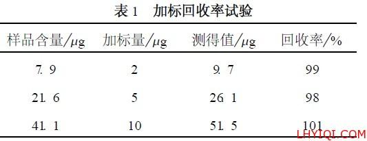 回收率试验表