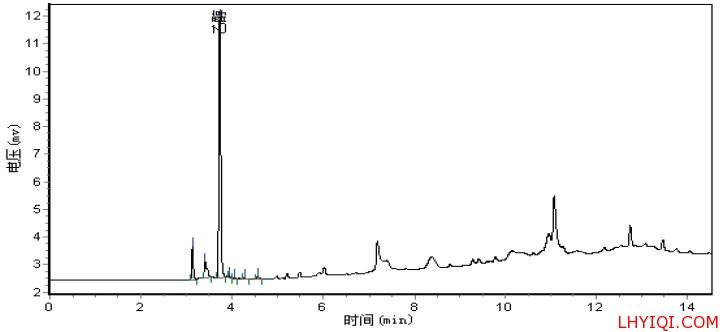 乙醇标准溶液色谱图