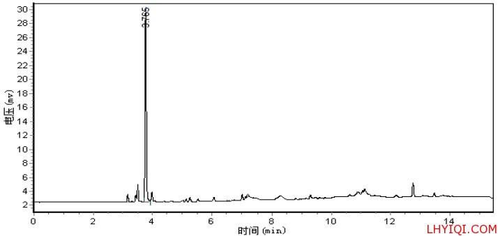 乙醇残留色谱图