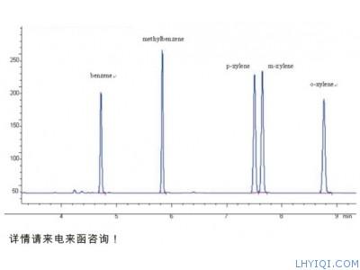 涂料中TDI、苯系物和有机溶剂的检测