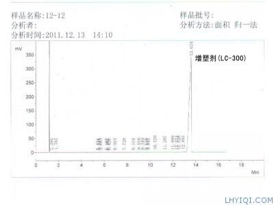 毛细管气相色谱检测 增塑剂 LC-300