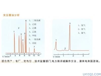 变压器油色谱分析